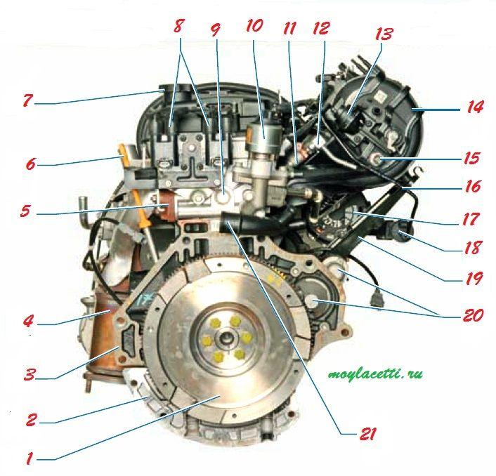 1 8 Ecotec motor olajfogyasztása