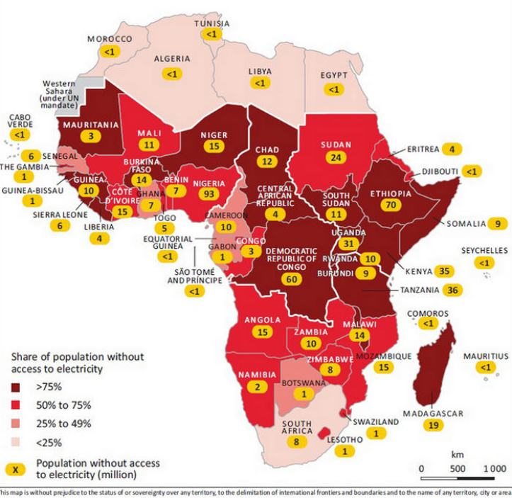 More than 600 million people without electricity