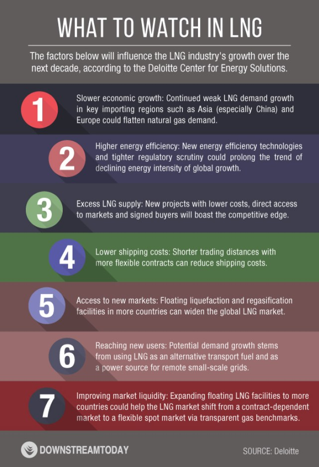 INFOdst_infographic_52070