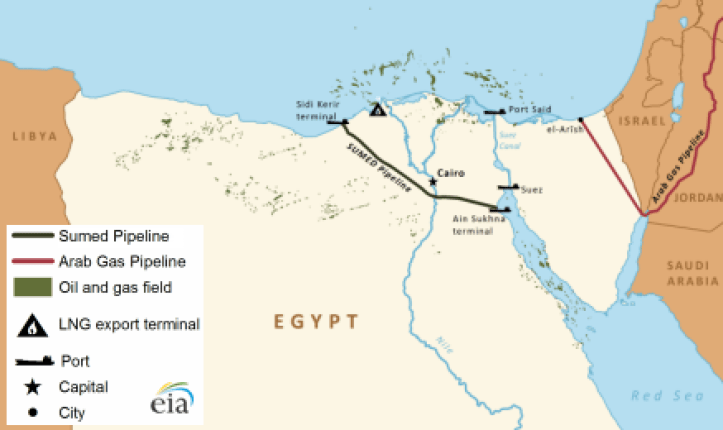Egypt - Key oil and natural gas infrastructure in Egypt