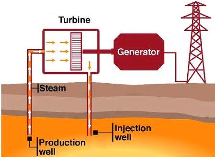 geothermal-power-plant-schematic