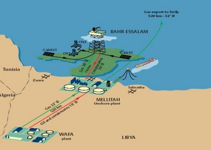 Libya - Bahr Essalam offshore field.jpg