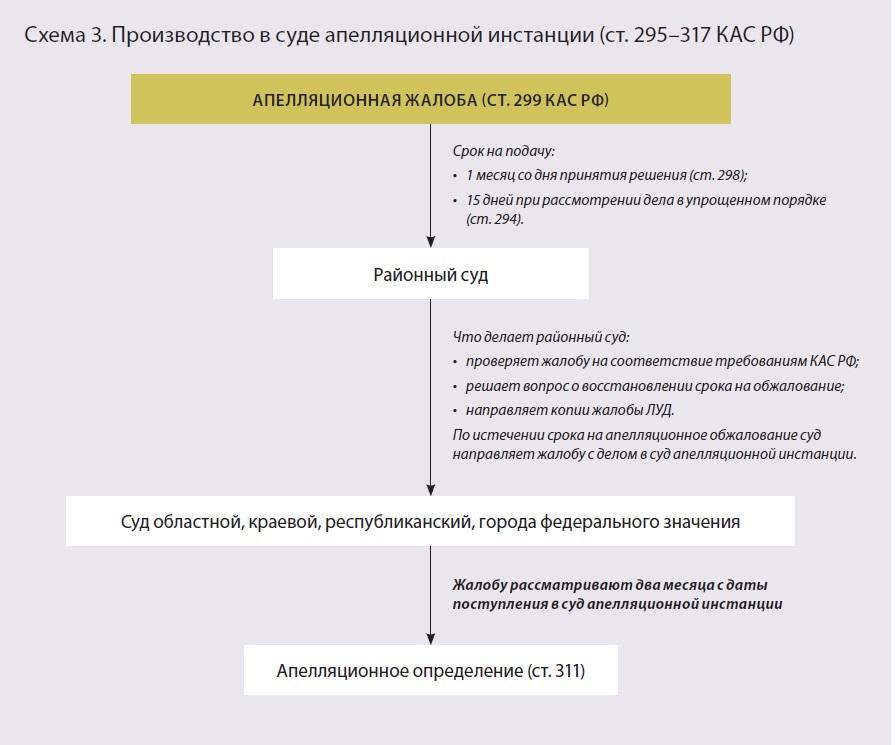 Ежемесячные выплаты 16350 руб 33 копейки для кого