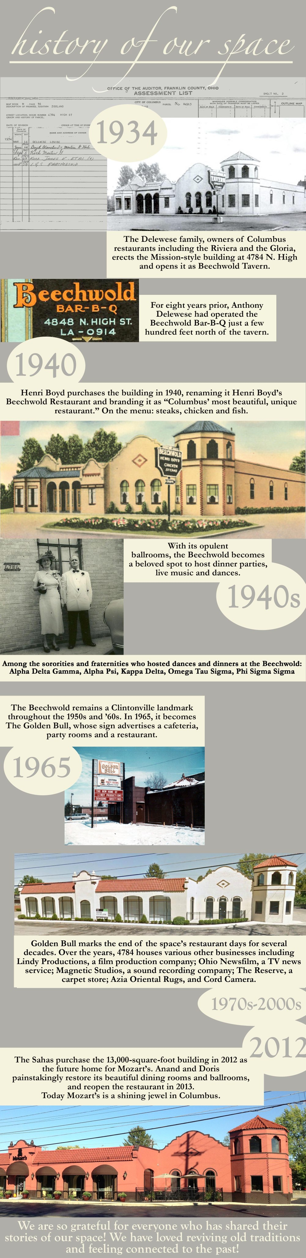 mozarts-history-web-final