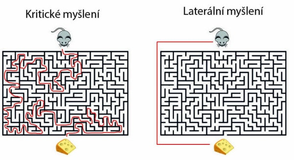 Laterální myšlení