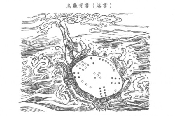Magický čtverec Lo Shu