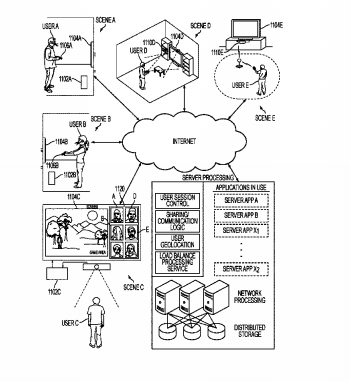 Sony Files Patent for Gaming Controller With a Touchscreen