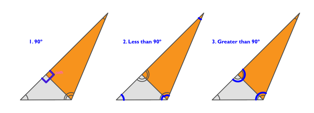 answers for measuring kite angles