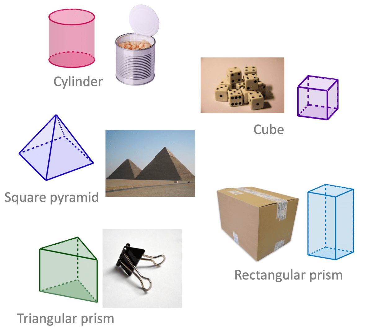 other shapes to make