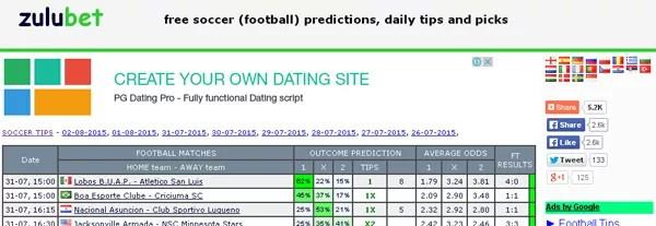 ZuluBet Soccer Predictions