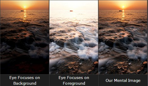 "How our eyes naturally create a ""high dynamic range,"" via Cambridge in Colour"