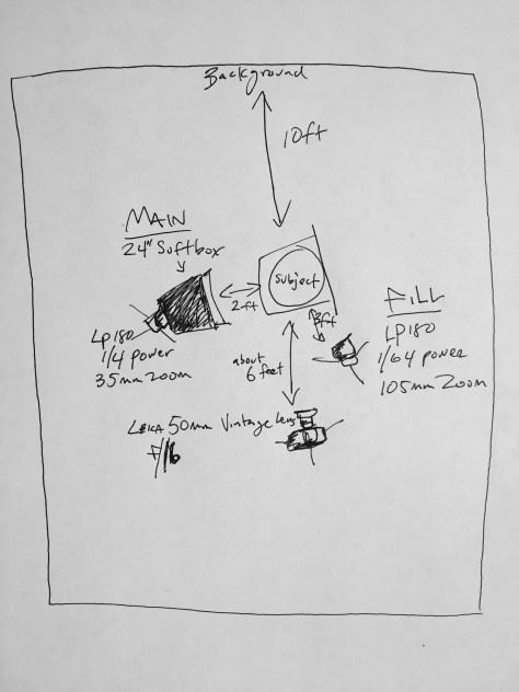 TDP Diagram #2