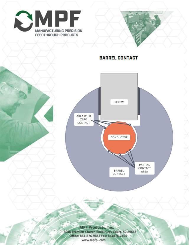 Barrel Contact Resource Document