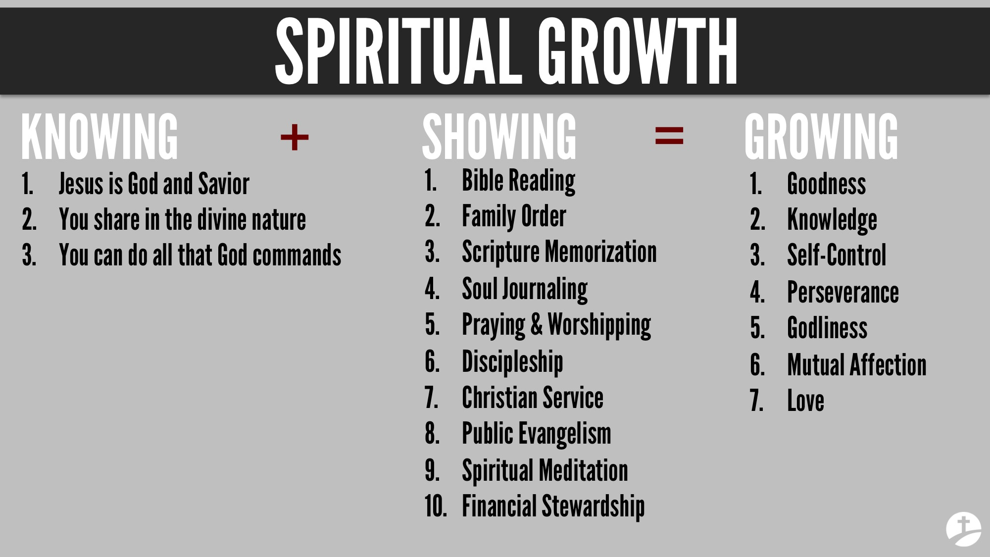 Image result for christian growth chart