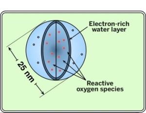 nanodrops-of-water