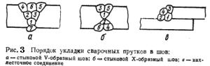 порядок укладки сварочных прутков в шов