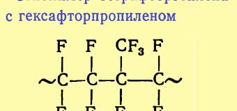 Сополимеры тетрафторэтилена