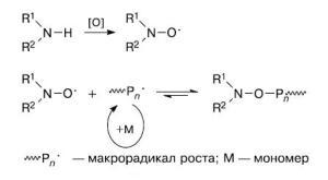 макрорадикалы