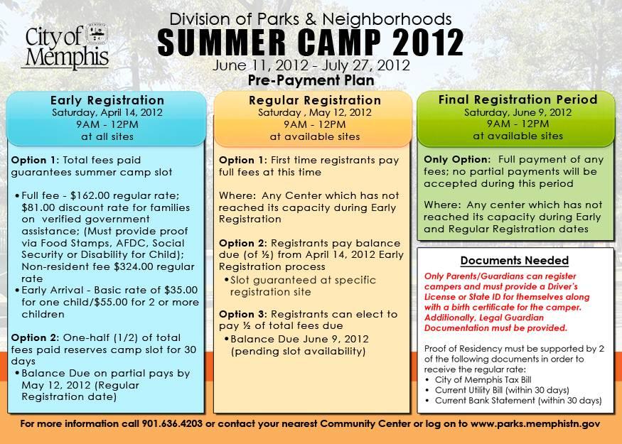 City Of Memphis Summer Camp 2012 Job & Career News From