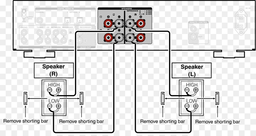 Bi Wiring Speakers Diagram