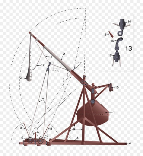small resolution of trebuchet counterweight diagram