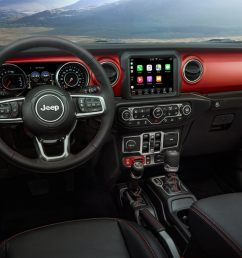 jeep gladiator pickup interior info [ 2880 x 1620 Pixel ]