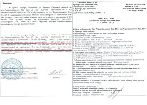 Висновок якості повітря Черняховського 1