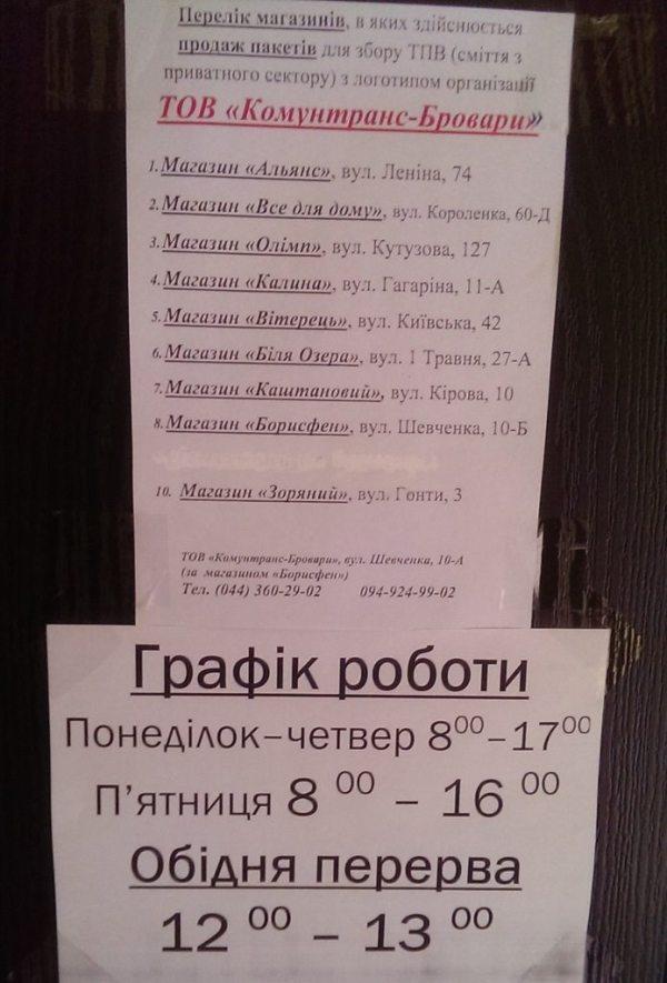 Перелік Магазинів