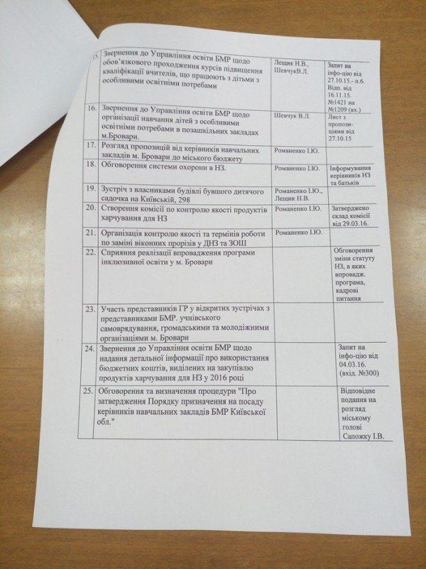 звіт, план ГР (1)