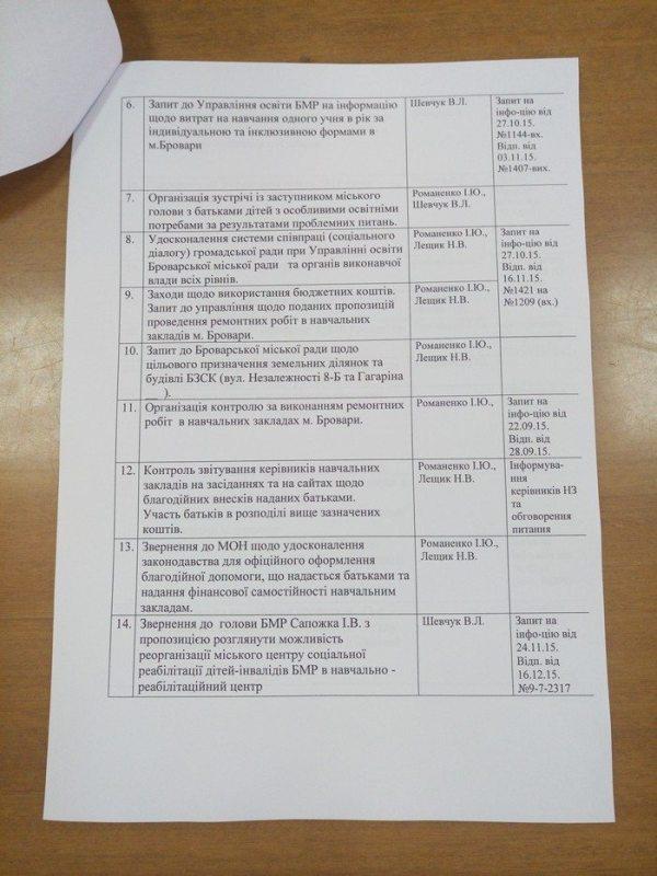 звіт, план ГР (4)