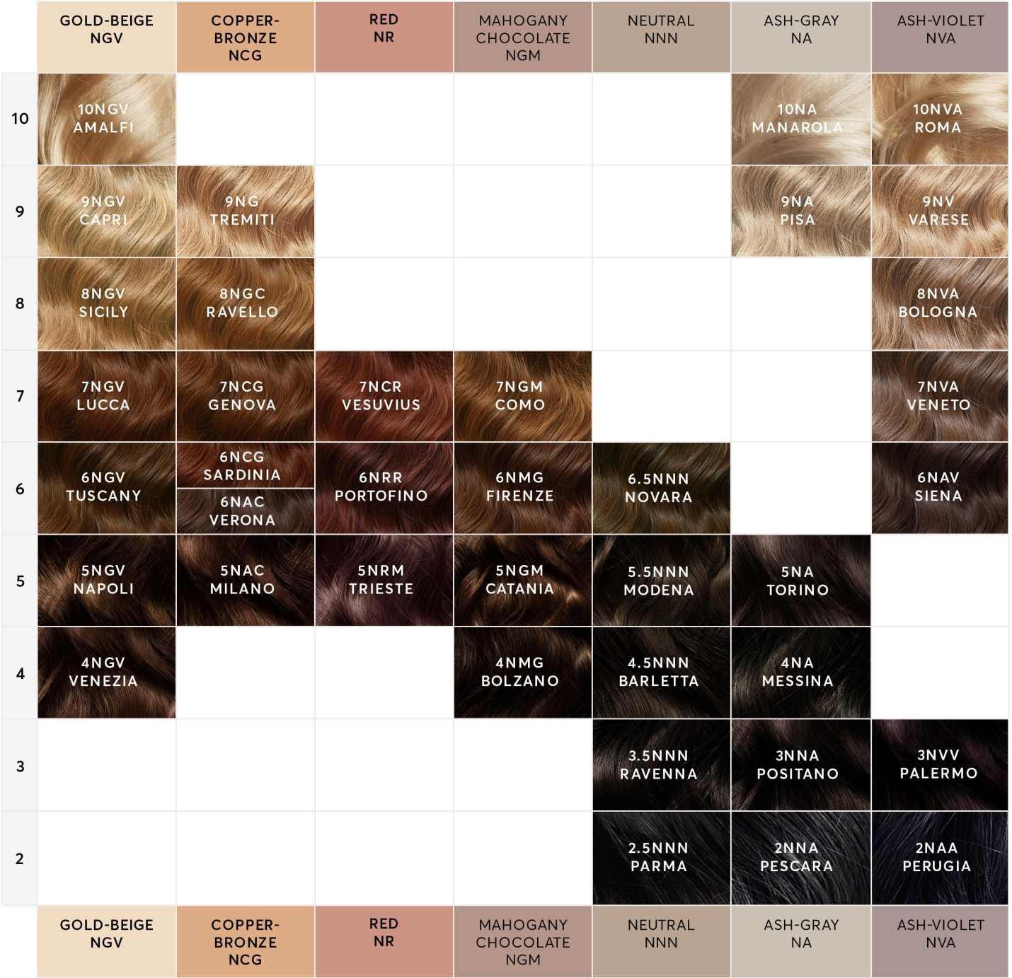 hair color chart glamorous