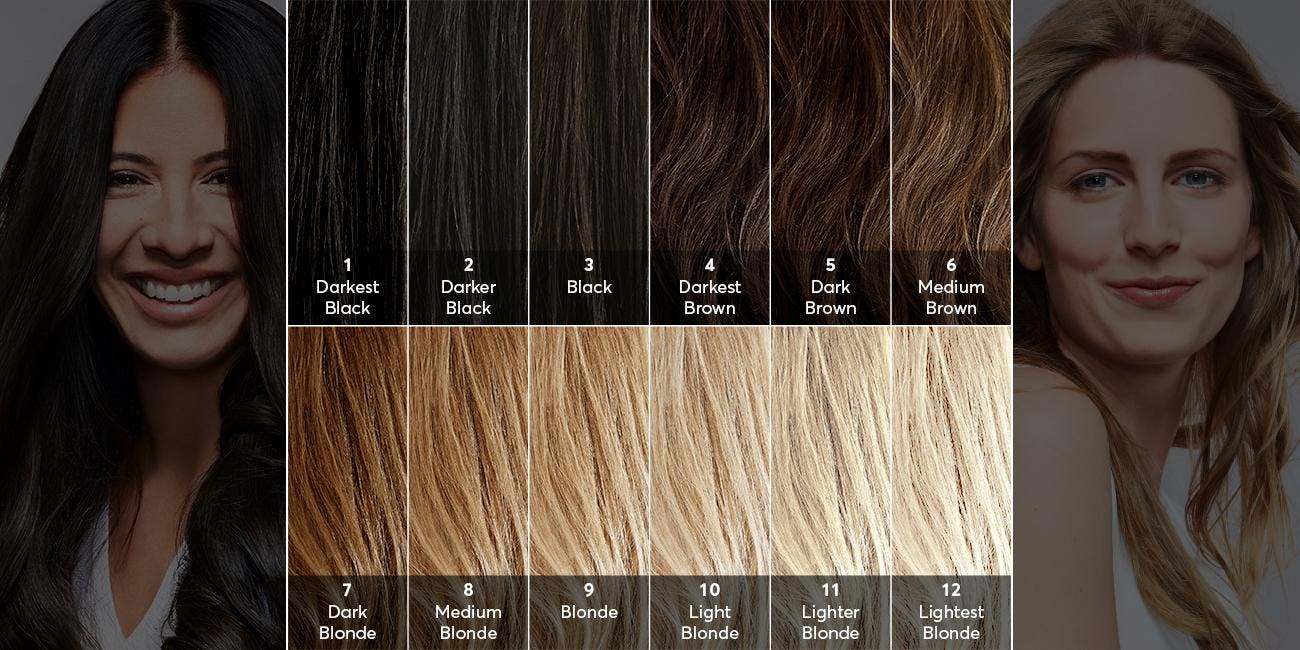 also dear color crew what level is my hair rh madison reed