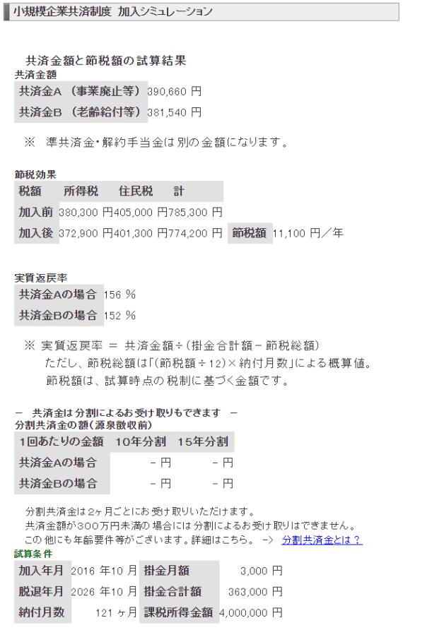 015syoukibo