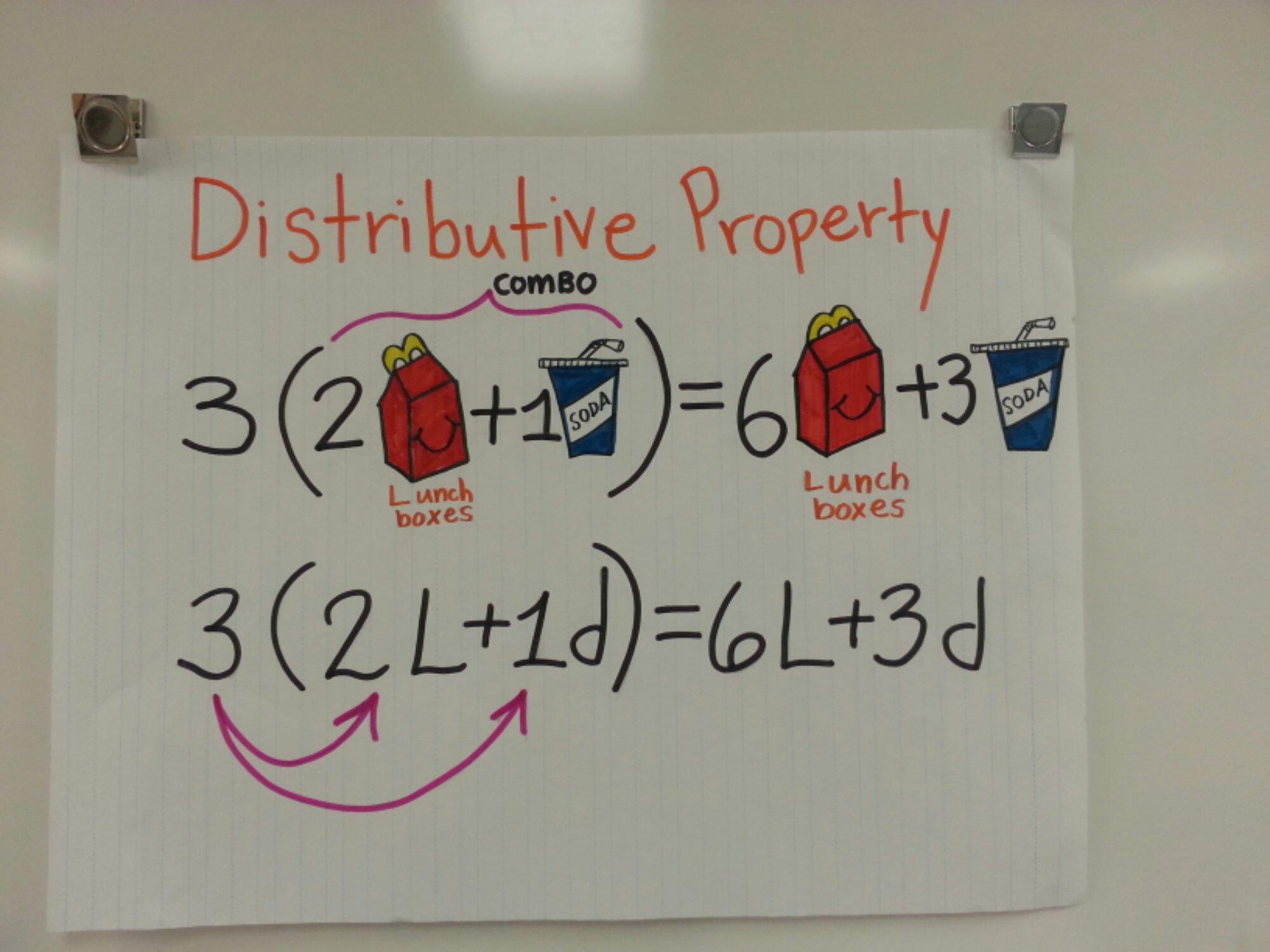 Worksheet Factoring Distributive Property