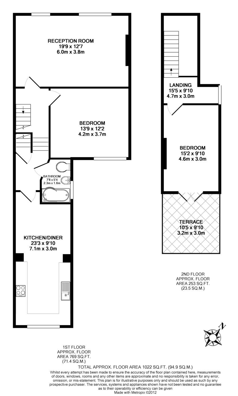 2 bedroom property to rent in Deronda Road, London, SE24