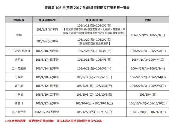 臺鐵網路訂票 – 科技工具幫你搶訂火車票   2017