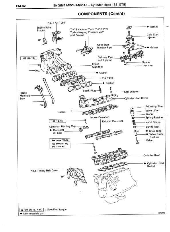 1991 MR2 BGB PDF