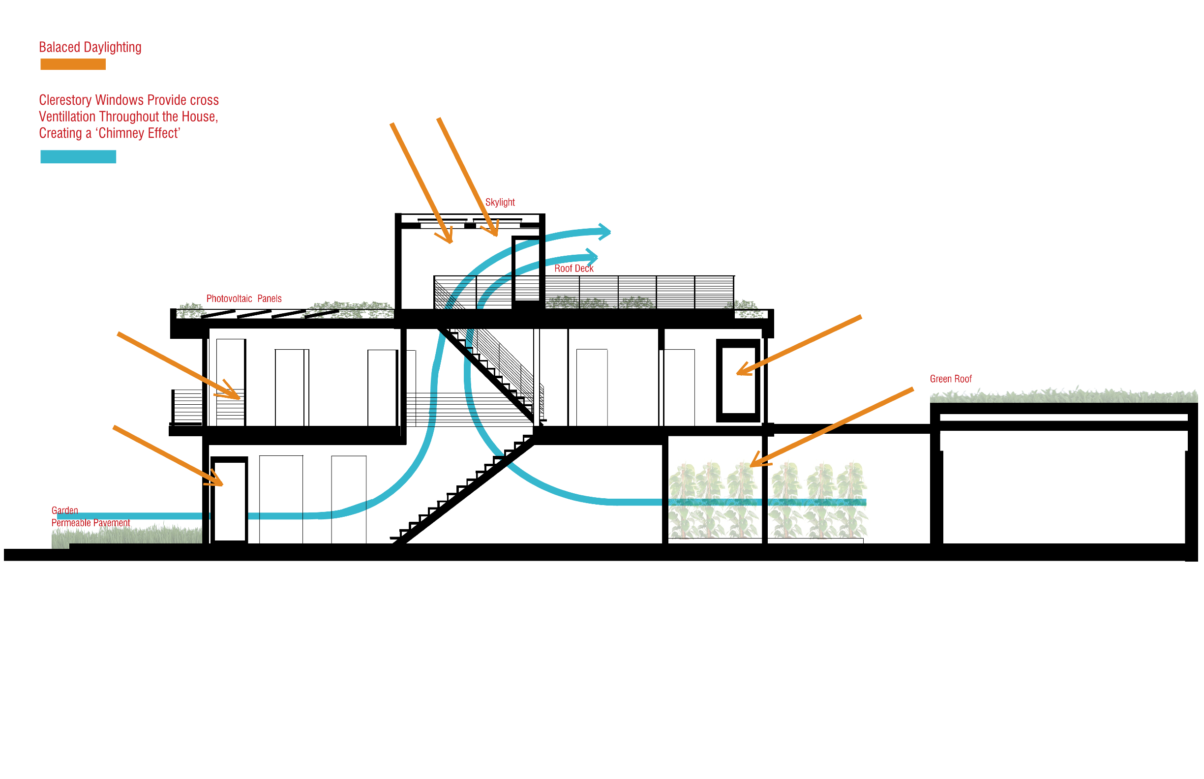 architecture section diagram wiring home network assignment 5 sustainable thinking through the eyes of
