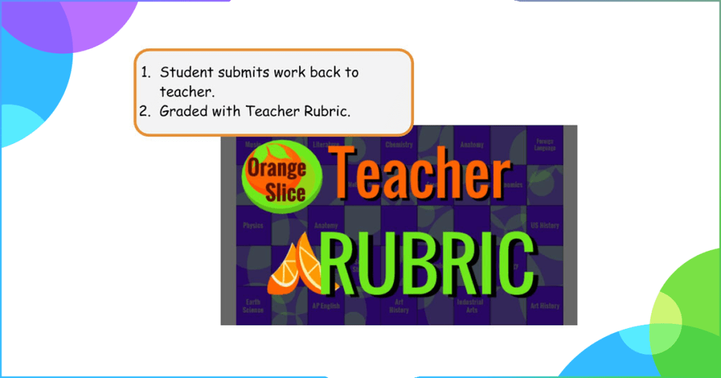 """<span class=""""live-editor-title live-editor-title-885"""" data-post-id=""""885"""" data-post-date=""""2015-12-07 20:11:43"""">Orange Slice Rubric Grading in #Physed & #Health</span>"""