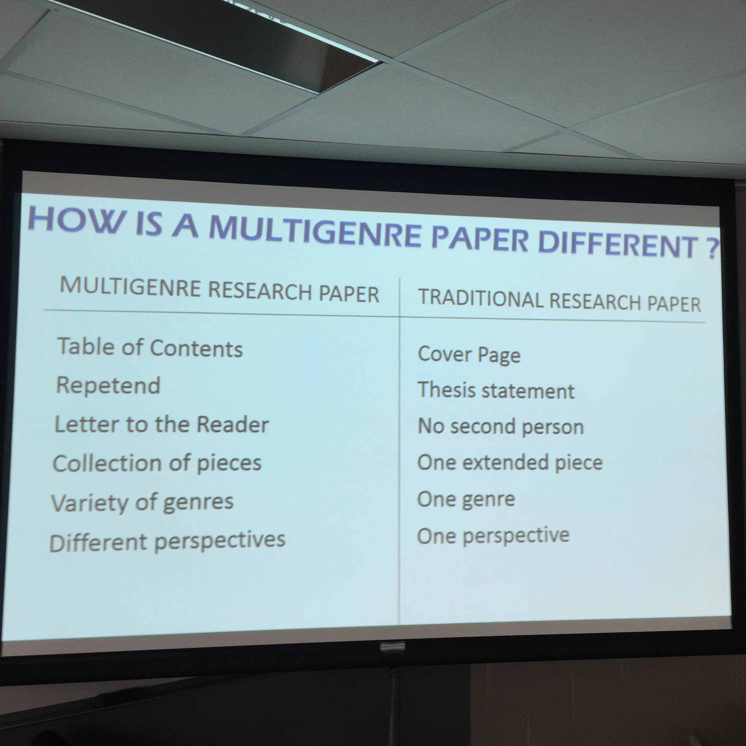 Implementing Multi Genre Research Projects With Technology – NVWP