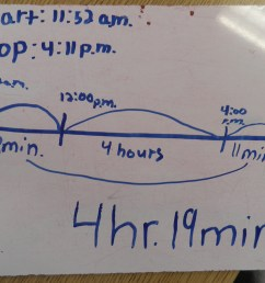 time worksheet: NEW 562 ELAPSED TIME NUMBER LINE WORKSHEET [ 2976 x 3968 Pixel ]