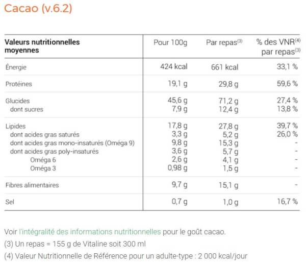 infos-nutritionnelles-vitaline