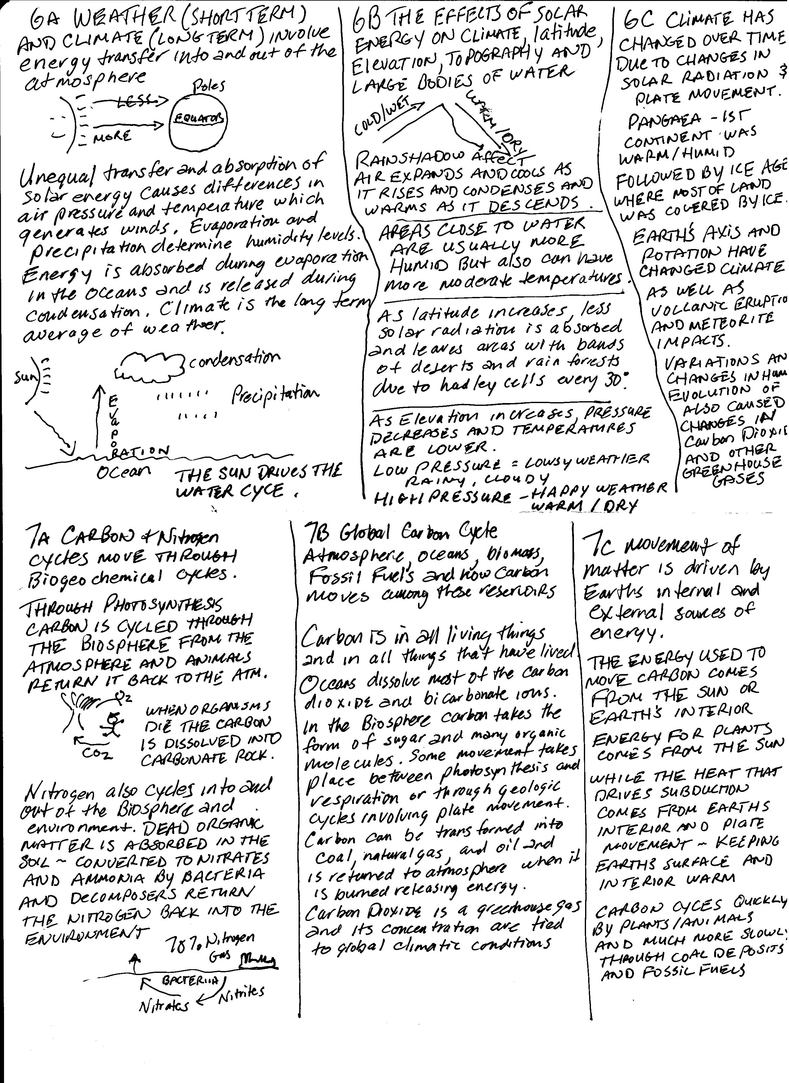 MrBorden's Rattler Blog | Biology