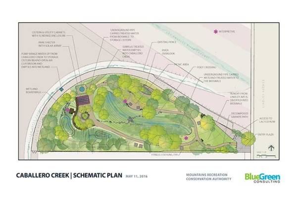 Caballero Creek Park - concept plan by BlueGreen Consulting