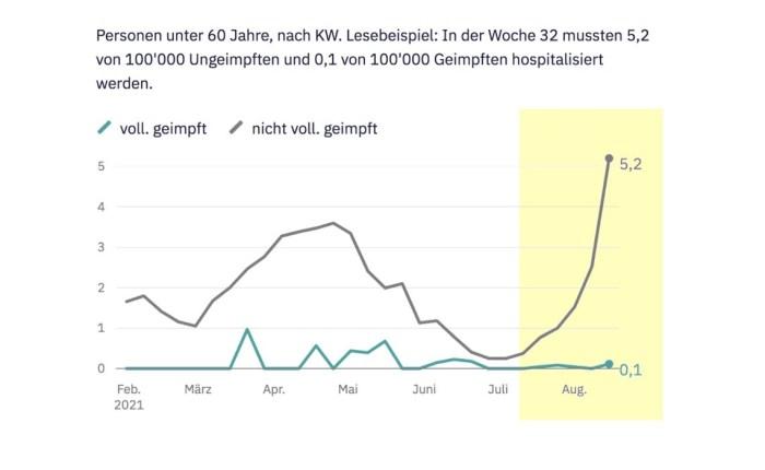 Wie steigern wir die Impfquote?| by Opa Köbi