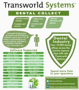 Dental-Infographic-green2013