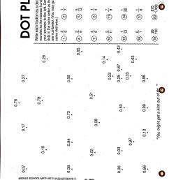 Fraction/Decimal Conversion Notes [ 1310 x 1024 Pixel ]