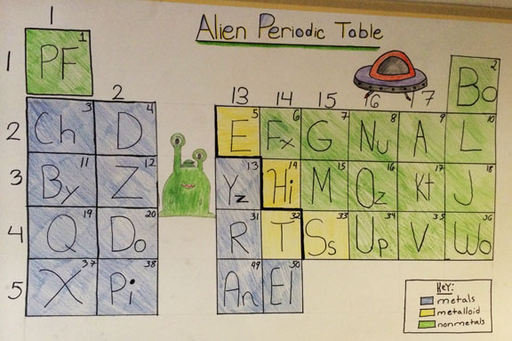 Worksheets Alien Periodic Table Worksheet Answers alien periodic table worksheet delibertad answer key pixelpaperskin