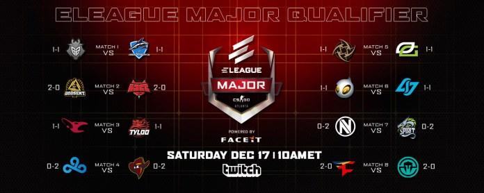 2017 Eleague CS:GO Major Qualifier Atlanta Day 2 Results