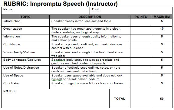 informative speech grading rubric Best Essay Writing